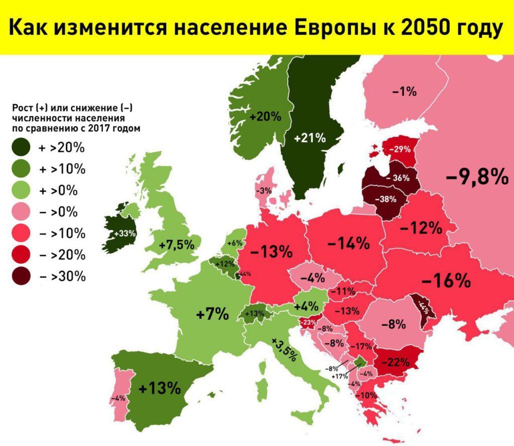 Численность населения стран Европы